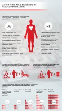 VADC_infografiks_uzturs_un_hiloze